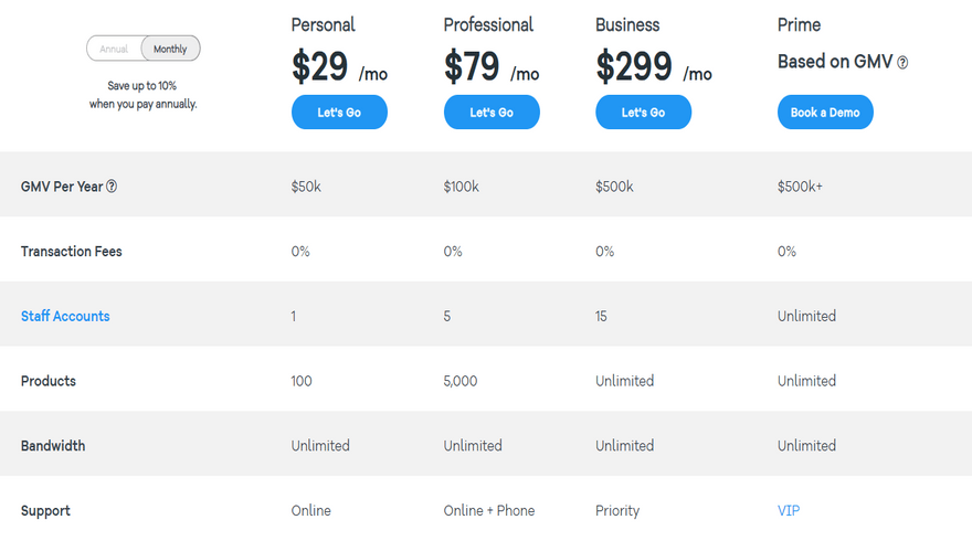 volusion ecommerce pricing plans