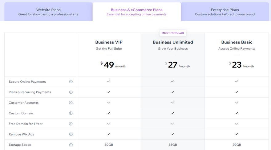 wix best ecommerce platform pricing