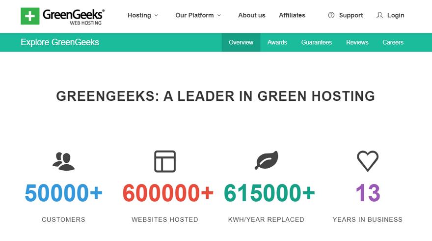 greengeeks energy