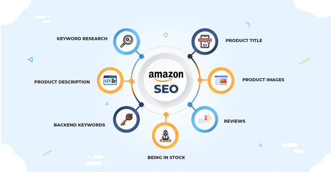 Amazon SEO strategies