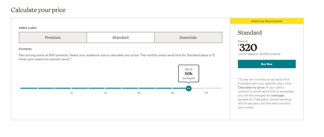 Mailchimp Pricing Scale